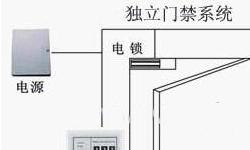 深圳大厦门禁安装维修 门禁分布图 上门门禁安装维修